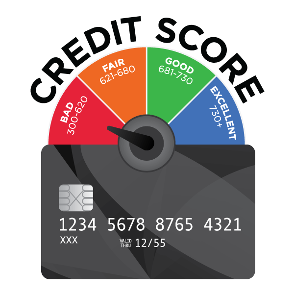 a credit score meter with a black credit card