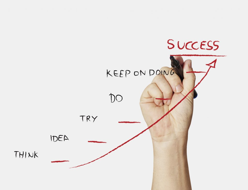 the road to success by following simple tips